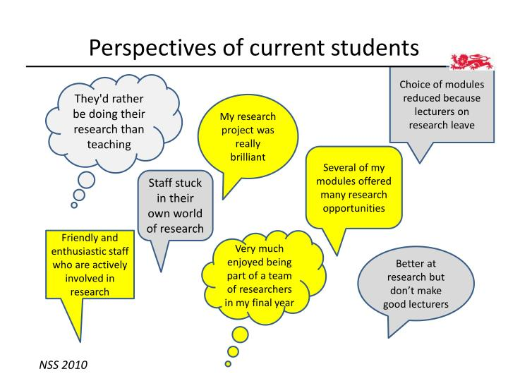 Perspectives of current students
