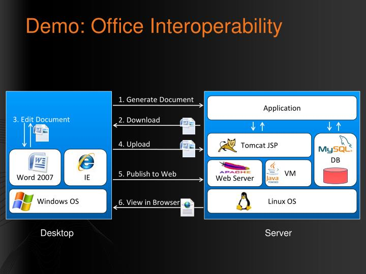 Demo: Office Interoperability