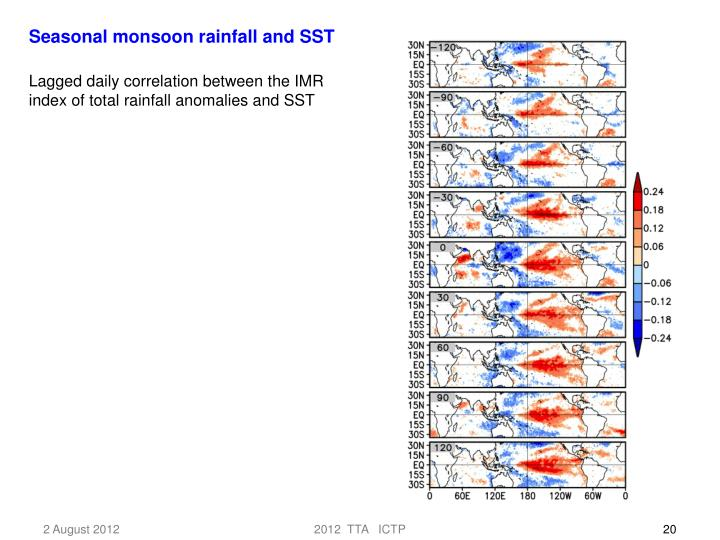 Seasonal monsoon rainfall and SST