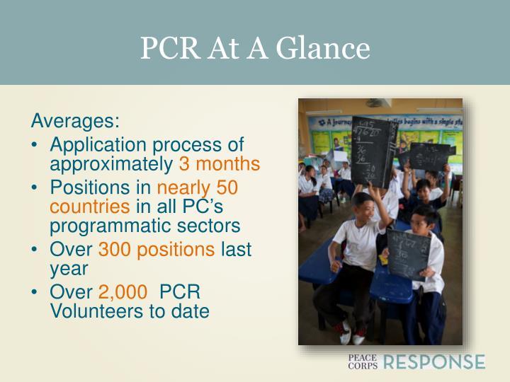 PCR At A Glance