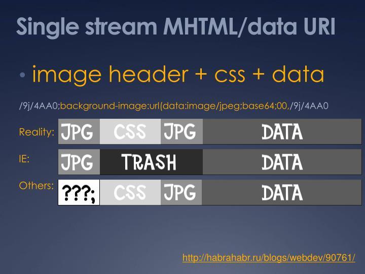 Single stream MHTML/data