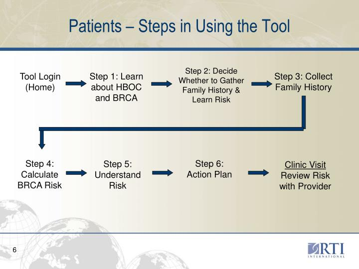 Patients – Steps in Using the Tool