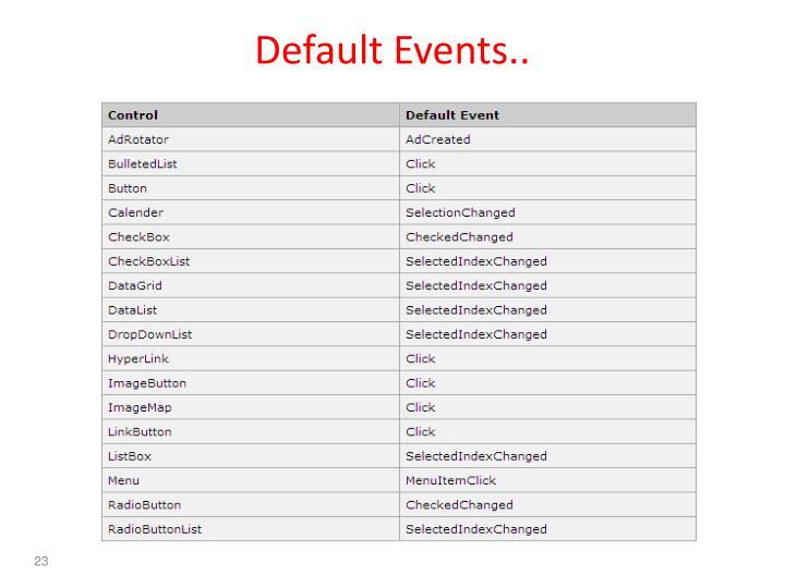 Default Events..