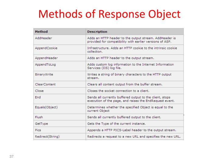 Methods of Response Object
