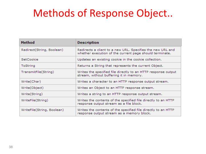Methods of Response Object..