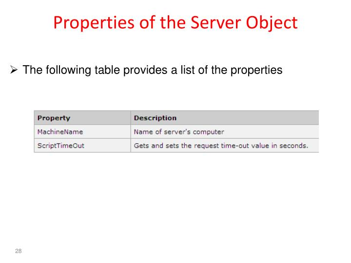 Properties of the Server Object
