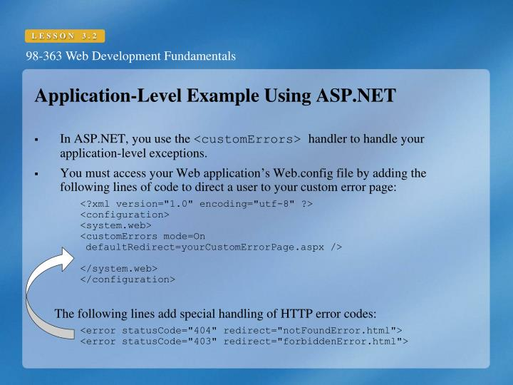 Application-Level Example Using ASP.NET
