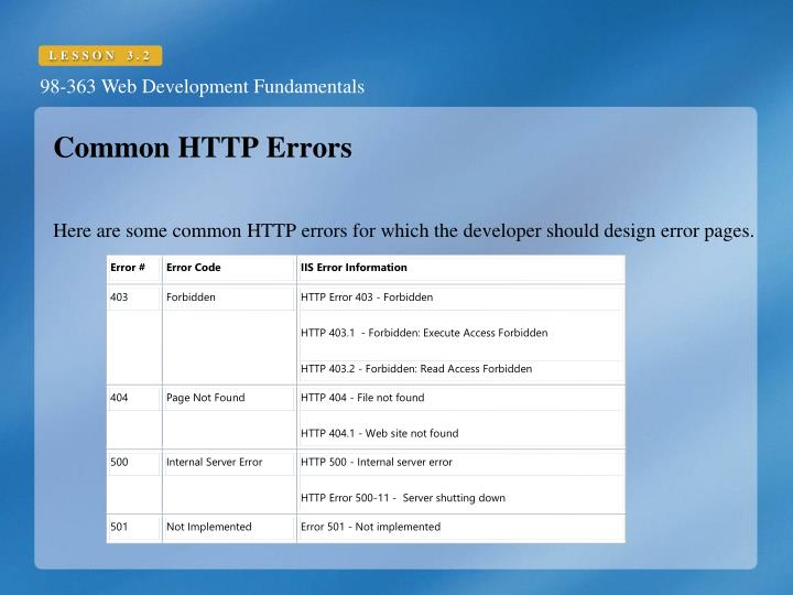 Common HTTP Errors