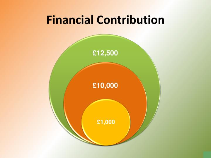 Financial Contribution