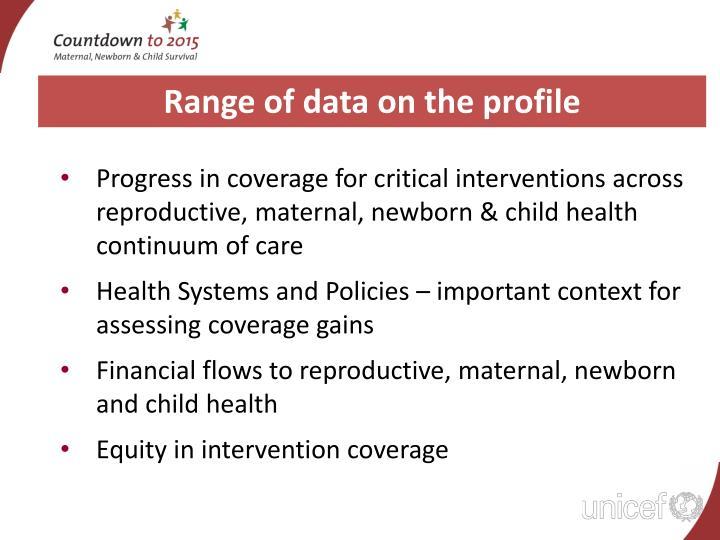 Range of data on the profile