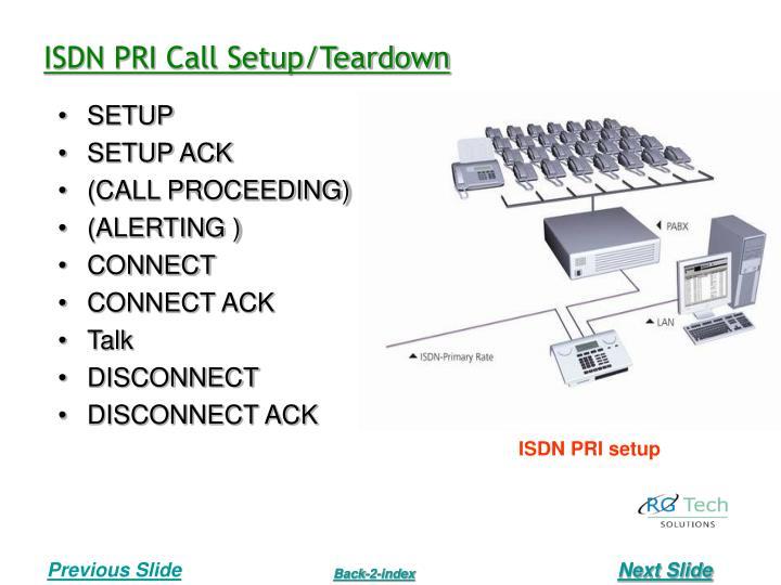 ISDN PRI Call Setup/Teardown