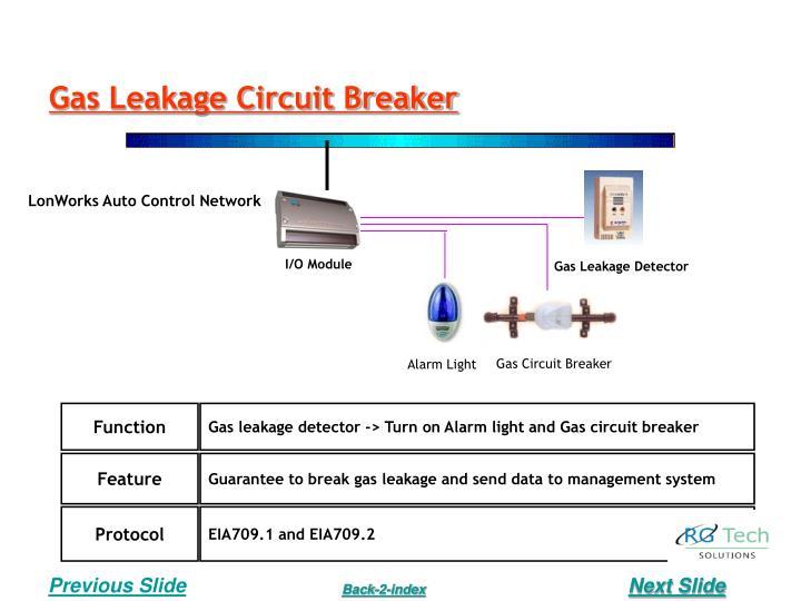 Gas Leakage Circuit Breaker