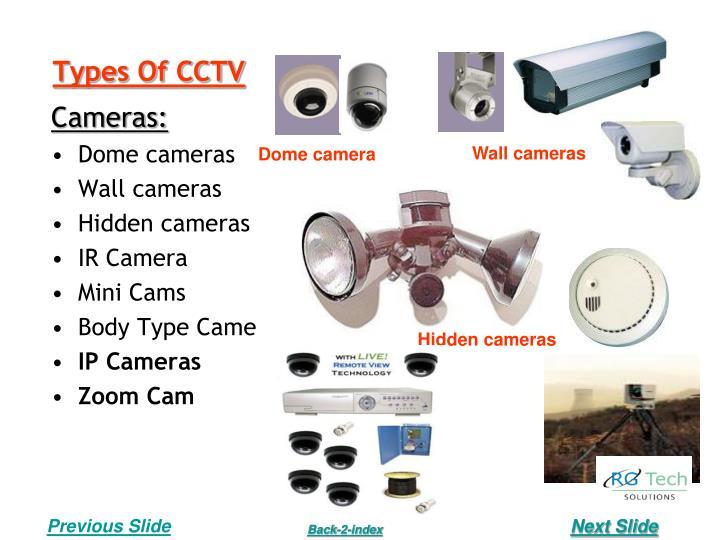 Types Of CCTV