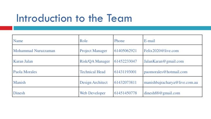 Introduction to the Team