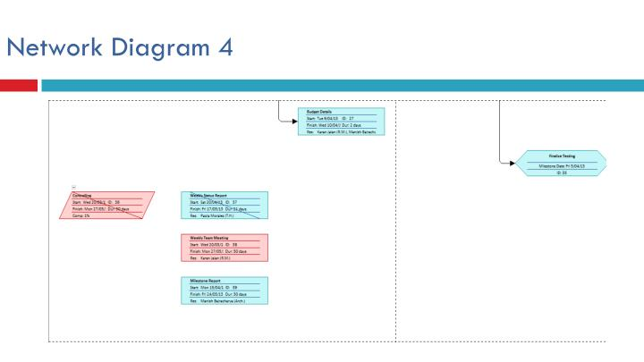Network Diagram 4