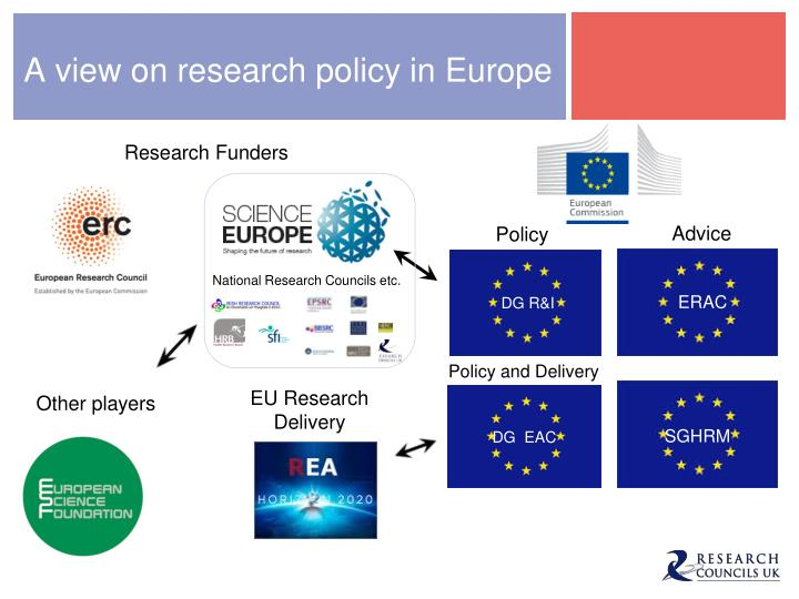 A view on research policy in