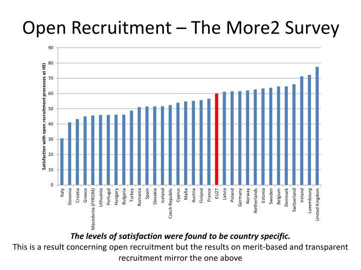 Open Recruitment –
