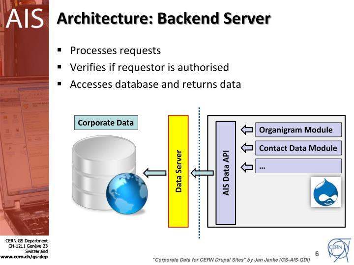 Architecture: Backend Server
