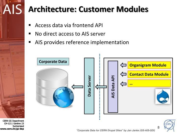 Architecture: Customer Modules