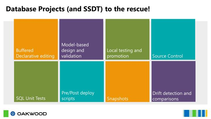 Database Projects (and SSDT) to the rescue!