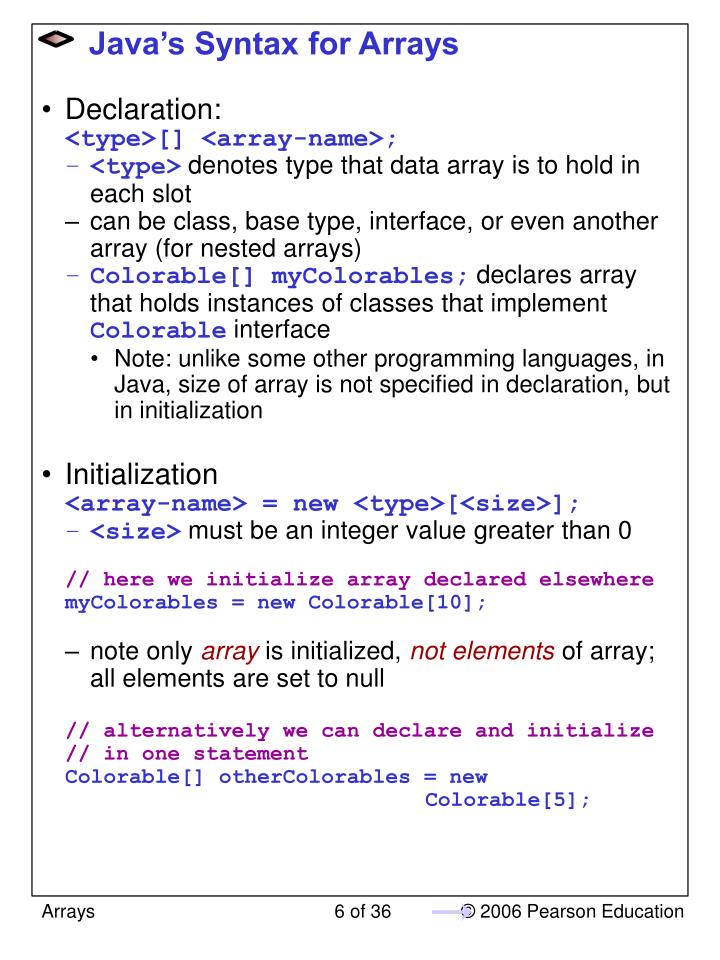 Java's Syntax for Arrays
