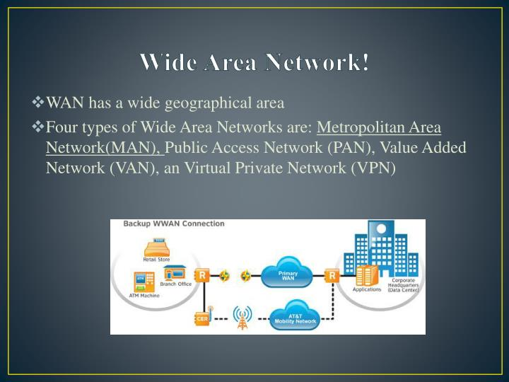 Wide Area Network!