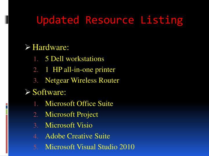 Updated Resource