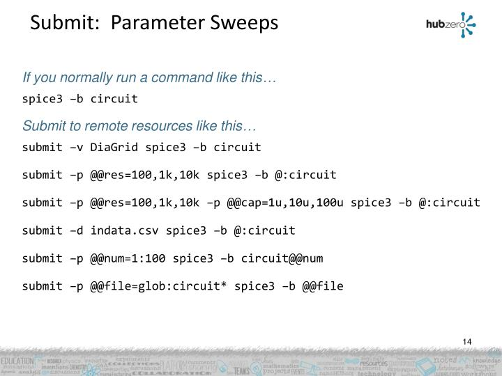 Submit:  Parameter Sweeps