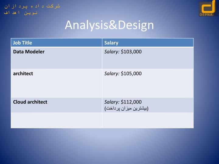 Analysis&Design