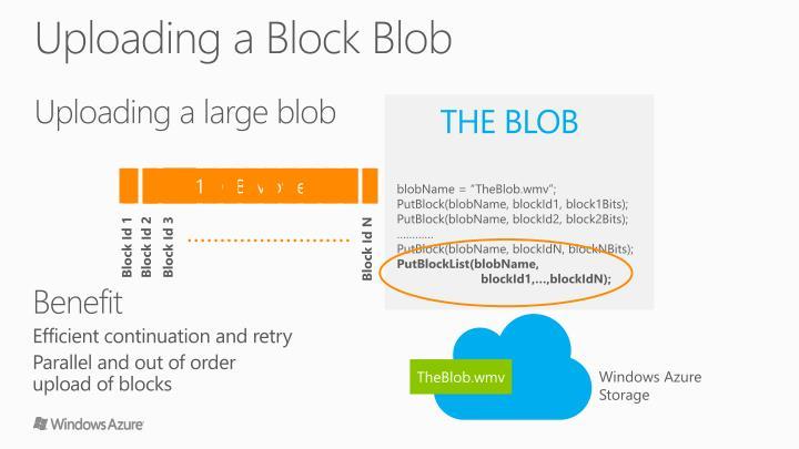 Uploading a Block Blob