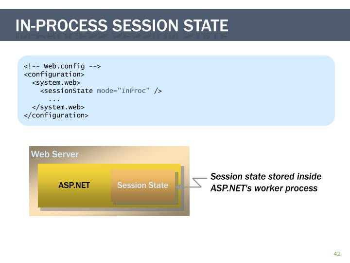 In-Process Session State