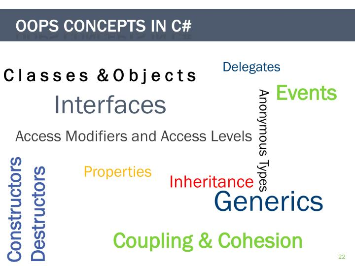 OOPS Concepts in C#