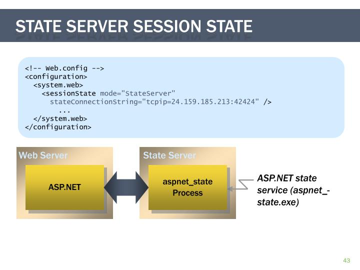 State Server Session State