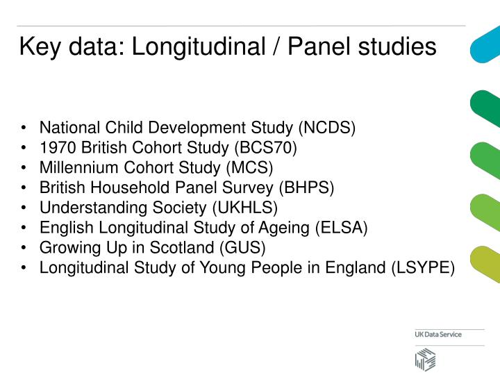Key data: Longitudinal / Panel