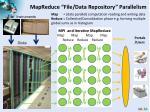 mapreduce file data repository parallelism