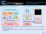 salsahpc dynamic virtual cluster on futuregrid demo at sc09