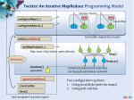 twister an iterative mapreduce programming model