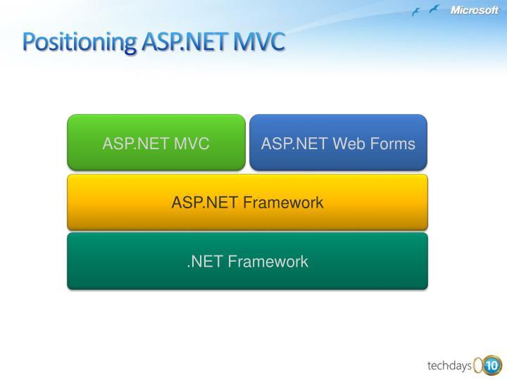 Positioning ASP.NET MVC