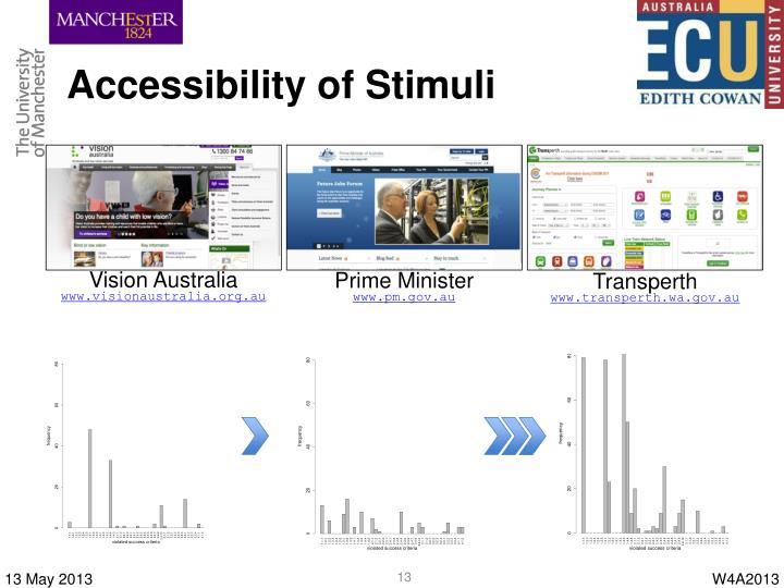 Accessibility of Stimuli