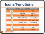 icons functions