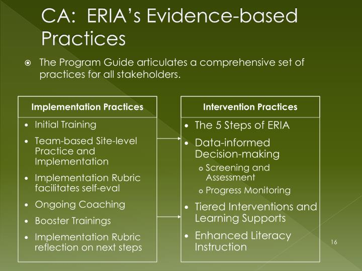 CA:  ERIA's Evidence-based Practices