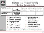 professional problem solving 9 critical components