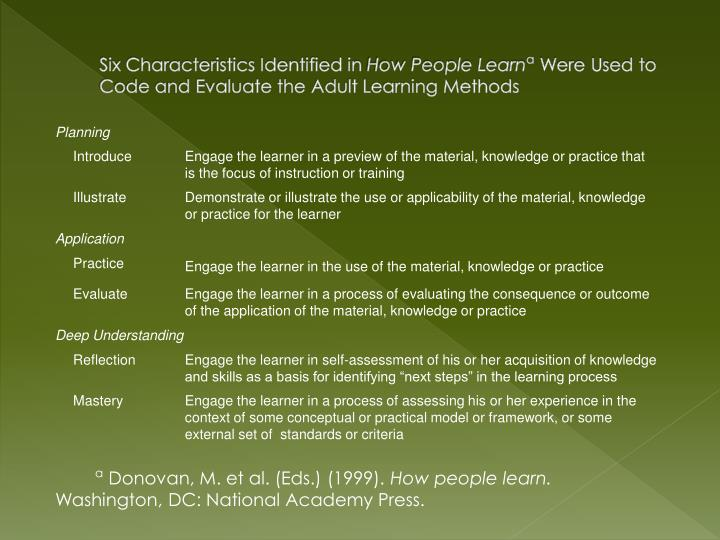Six Characteristics Identified in