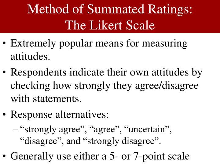 Method of Summated Ratings: