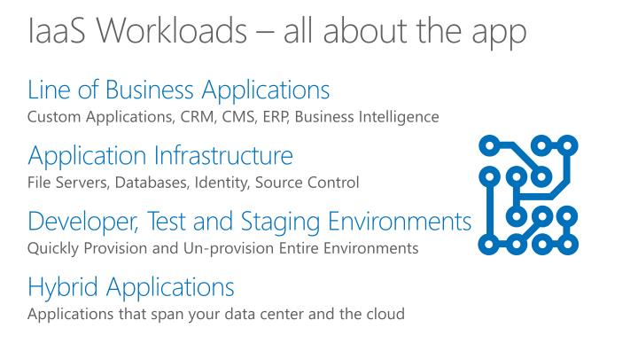 IaaS Workloads – all about the app