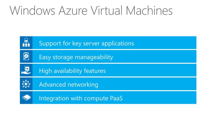 Windows azure virtual machines1