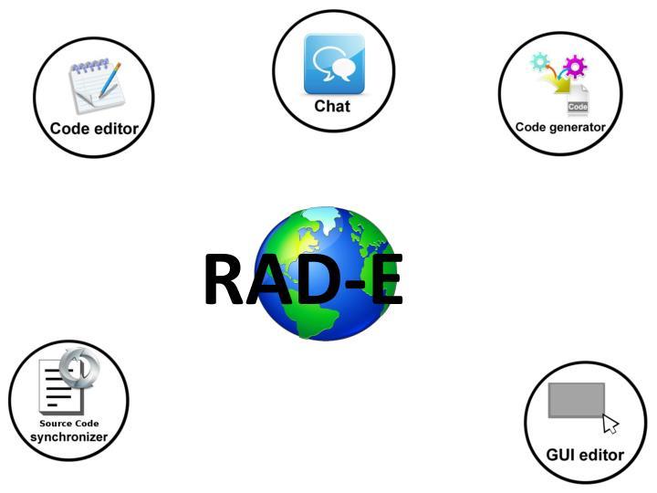 RAD-E