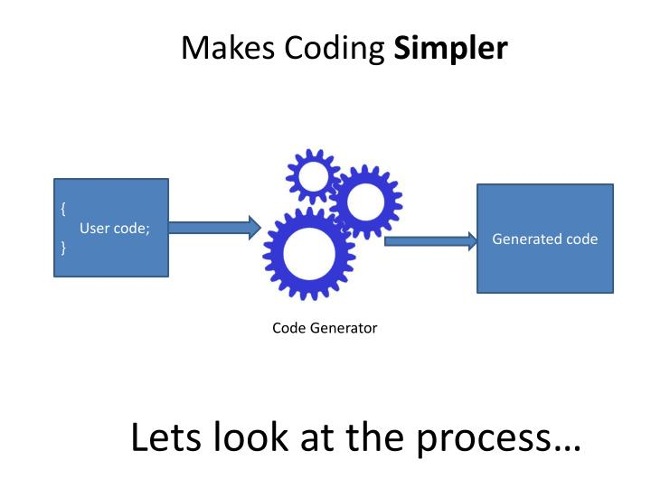Makes Coding