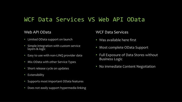 WCF Data Services VS Web API
