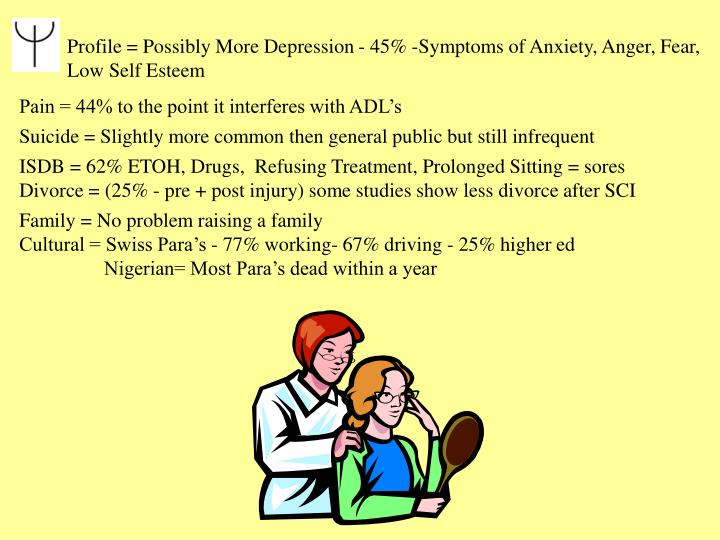 Profile = Possibly More Depression - 45% -Symptoms of Anxiety, Anger, Fear,  Low Self Esteem